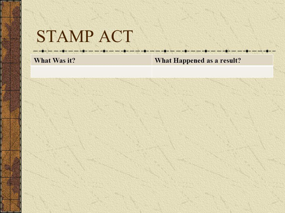 STAMP ACT What Was it What Happened as a result