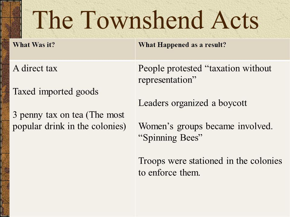 The Townshend Acts A direct tax Taxed imported goods