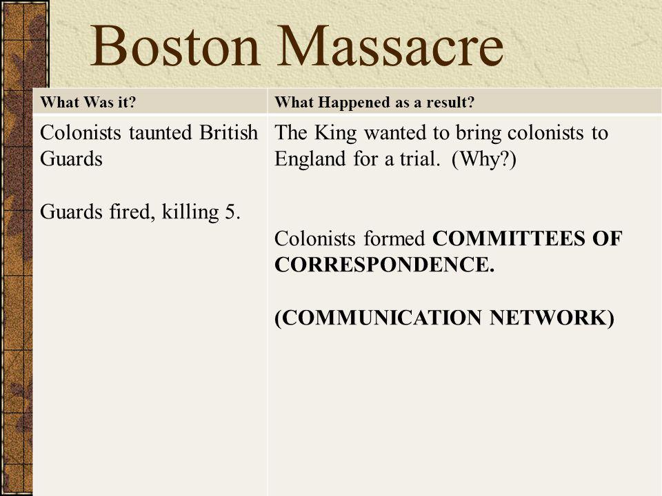 Boston Massacre Colonists taunted British Guards