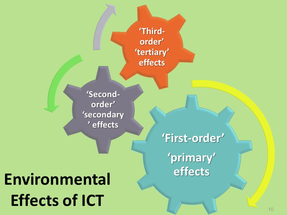 Environmental Effects of ICT