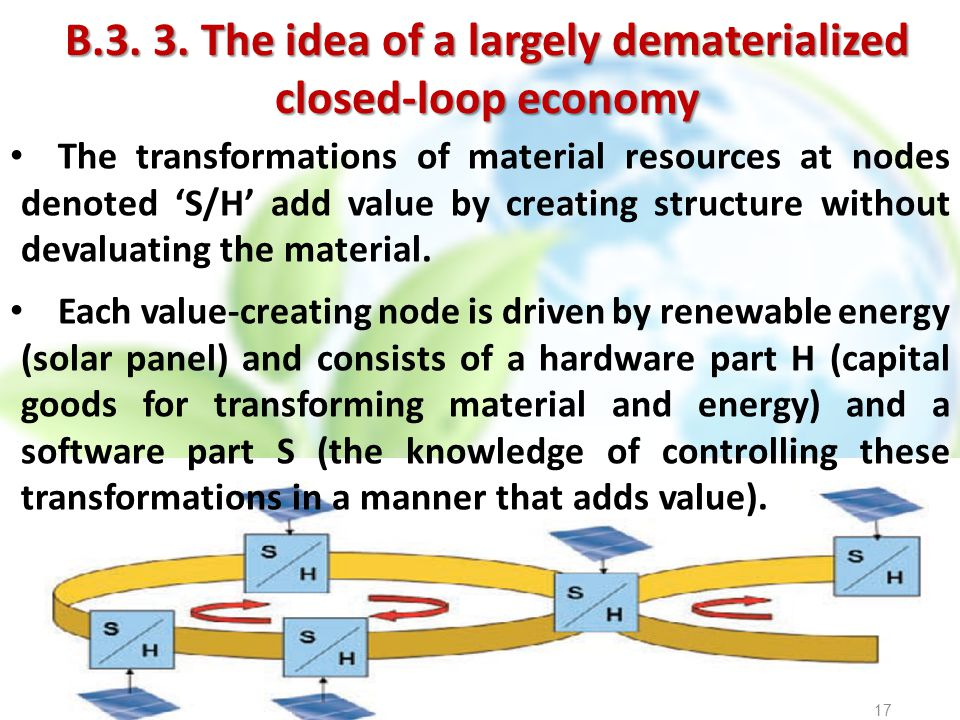 B.3. 3. The idea of a largely dematerialized closed-loop economy
