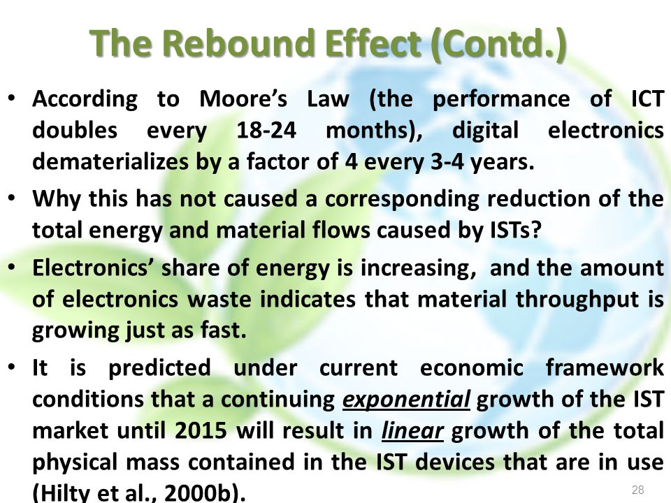 The Rebound Effect (Contd.)