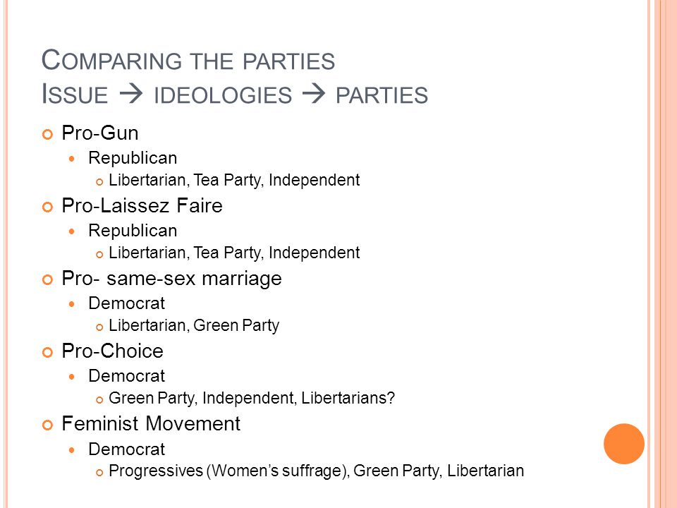 Comparing the parties Issue  ideologies  parties