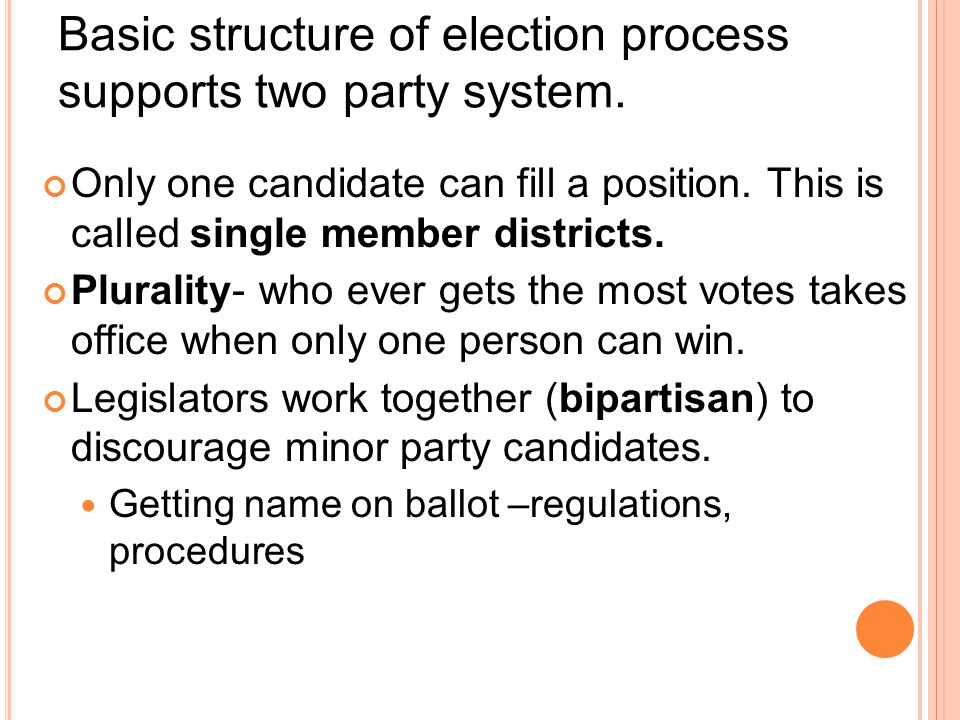 Basic structure of election process supports two party system.
