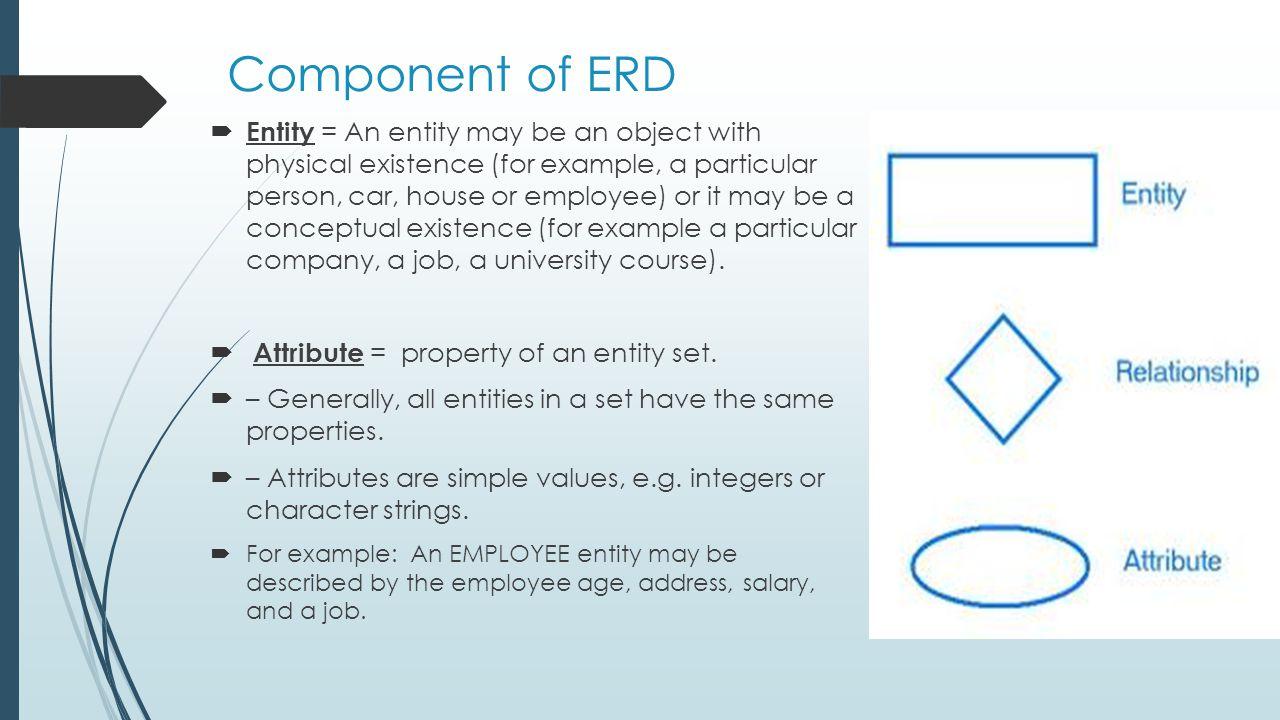 Component of ERD
