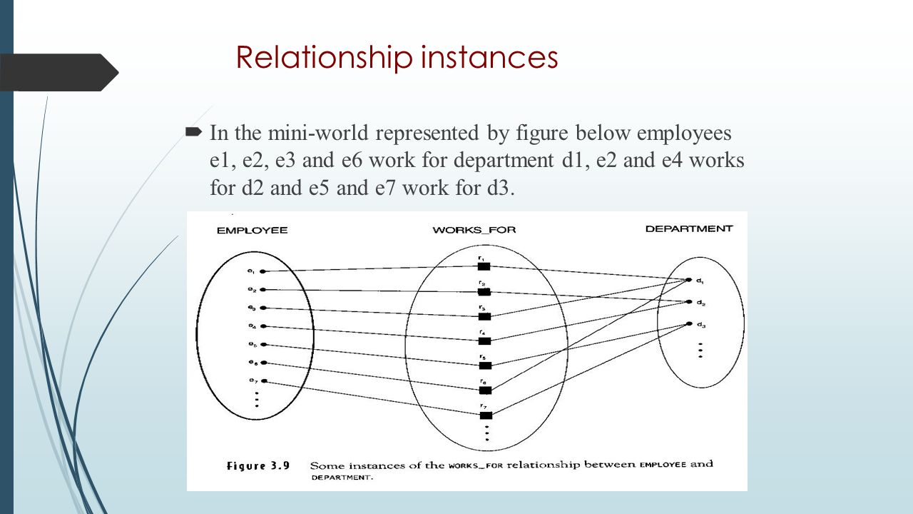 Relationship instances