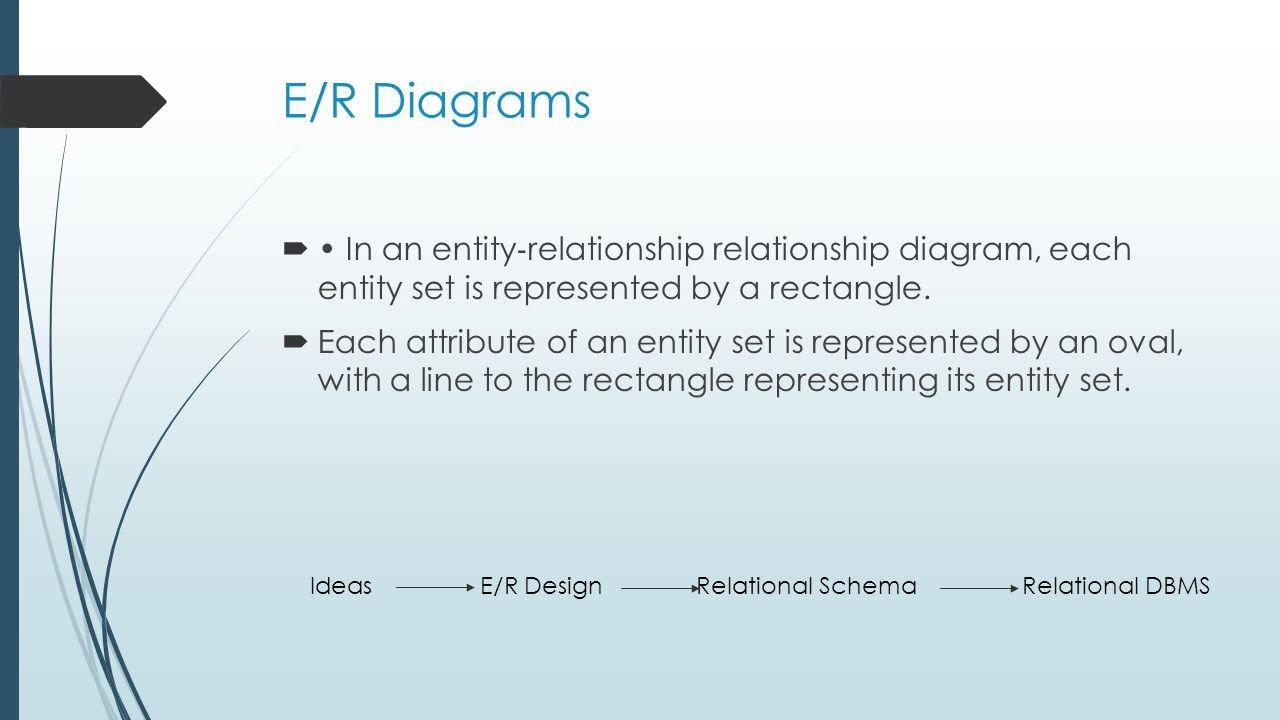 E/R Diagrams • In an entity‐relationship relationship diagram, each entity set is represented by a rectangle.