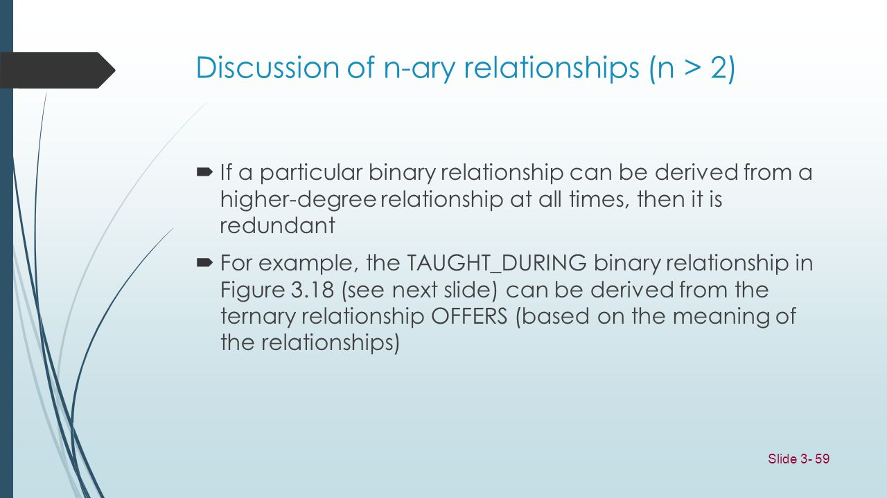 ary relationship types salesforce