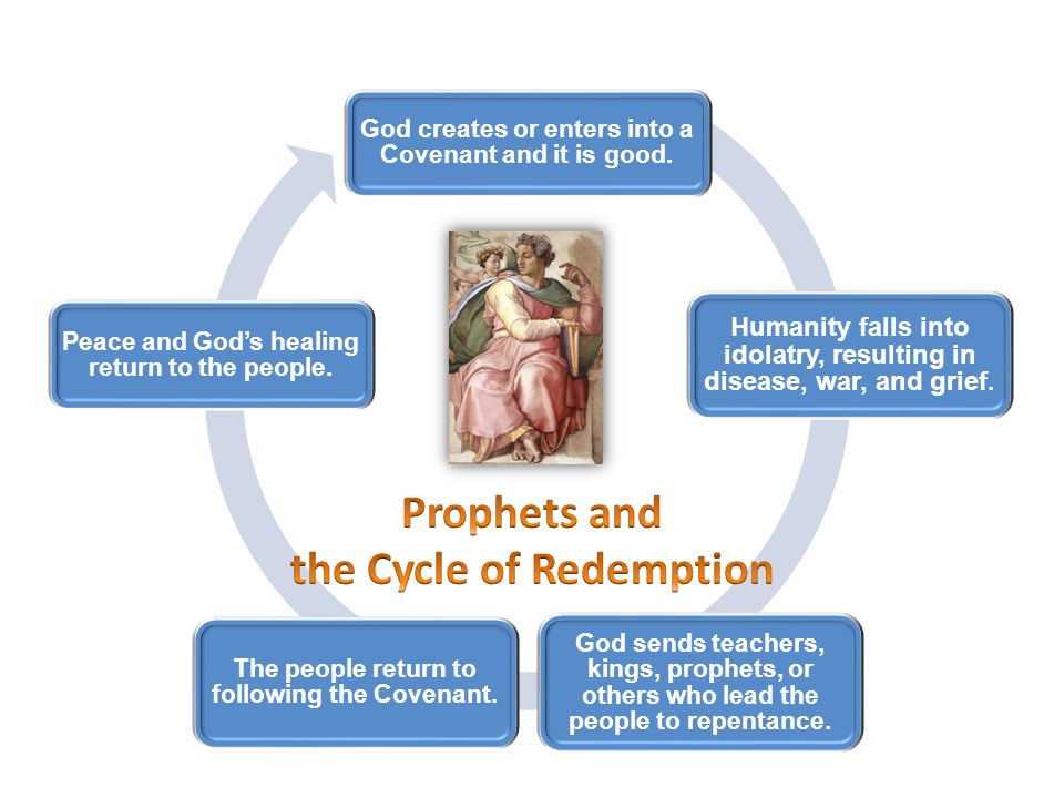 Prophets and the Cycle of Redemption