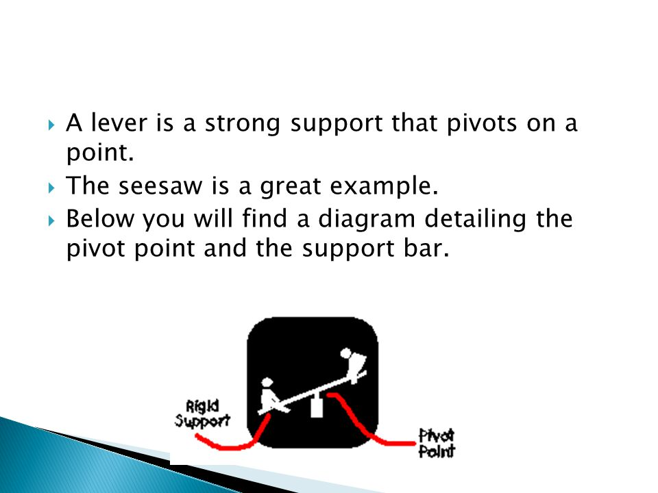 A lever is a strong support that pivots on a point.