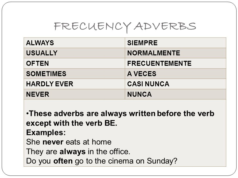 FRECUENCY ADVERBS ALWAYS. SIEMPRE. USUALLY. NORMALMENTE. OFTEN. FRECUENTEMENTE. SOMETIMES. A VECES.