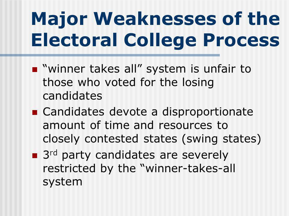 Major Weaknesses of the Electoral College Process