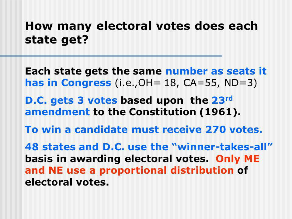 How many electoral votes does each state get
