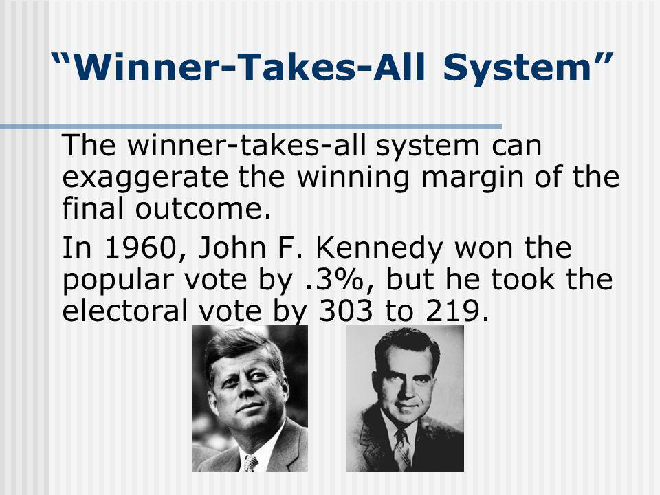 Winner-Takes-All System