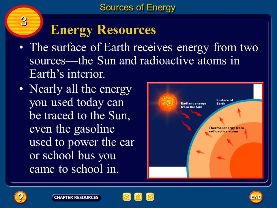 Sources of Energy 3. Energy Resources. The surface of Earth receives energy from two sources—the Sun and radioactive atoms in Earth's interior.