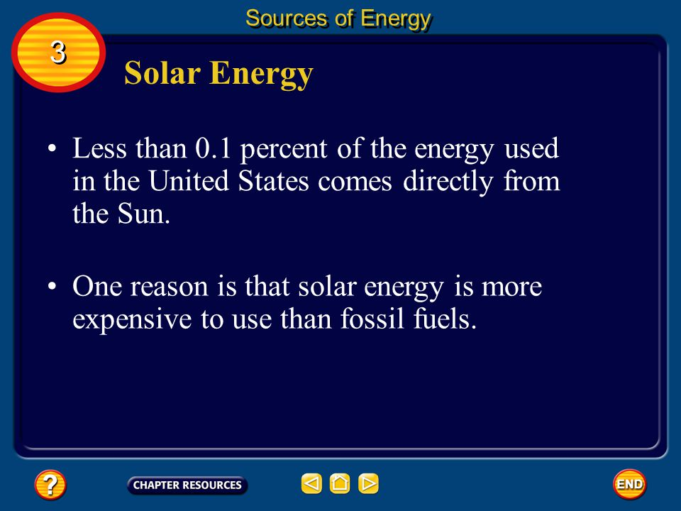Sources of Energy 3. Solar Energy. Less than 0.1 percent of the energy used in the United States comes directly from the Sun.