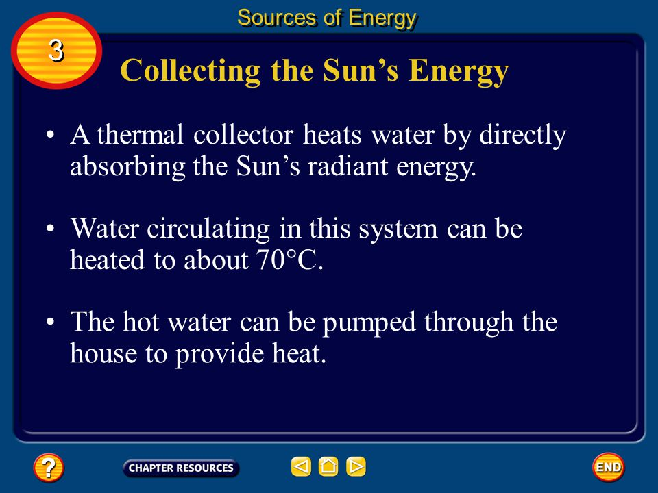 Collecting the Sun's Energy