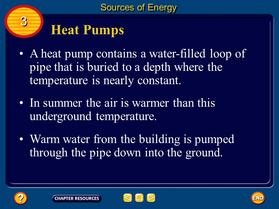 Sources of Energy 3. Heat Pumps.