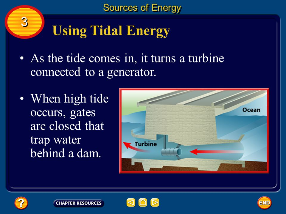 Sources of Energy 3. Using Tidal Energy. As the tide comes in, it turns a turbine connected to a generator.