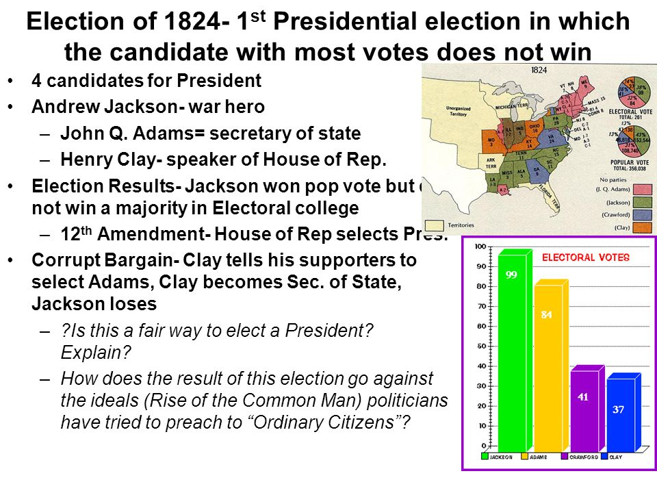 Election of 1824- 1st Presidential election in which the candidate with most votes does not win