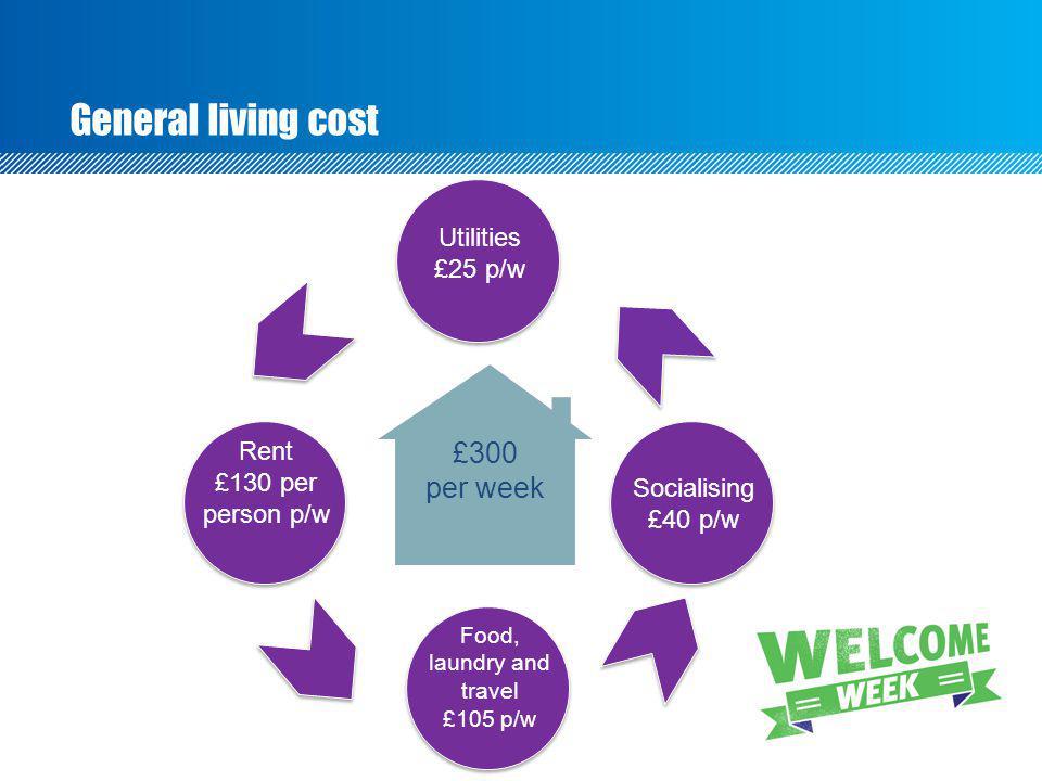 General living cost £300 per week Utilities £25 p/w Rent £130 per