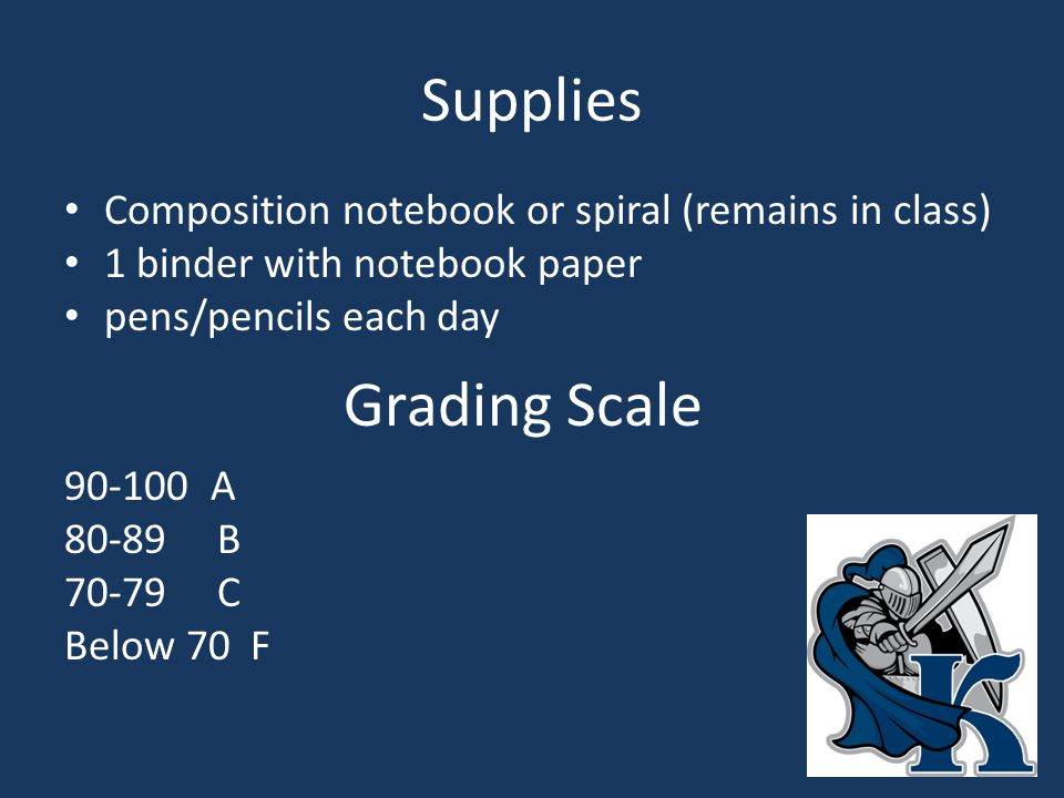 Supplies Grading Scale