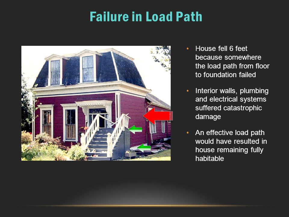 Failure in Load Path House fell 6 feet because somewhere the load path from floor to foundation failed.