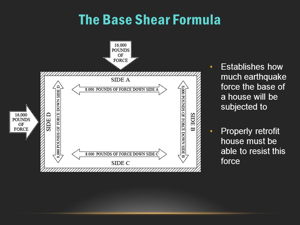 The Base Shear Formula Establishes how much earthquake force the base of a house will be subjected to.
