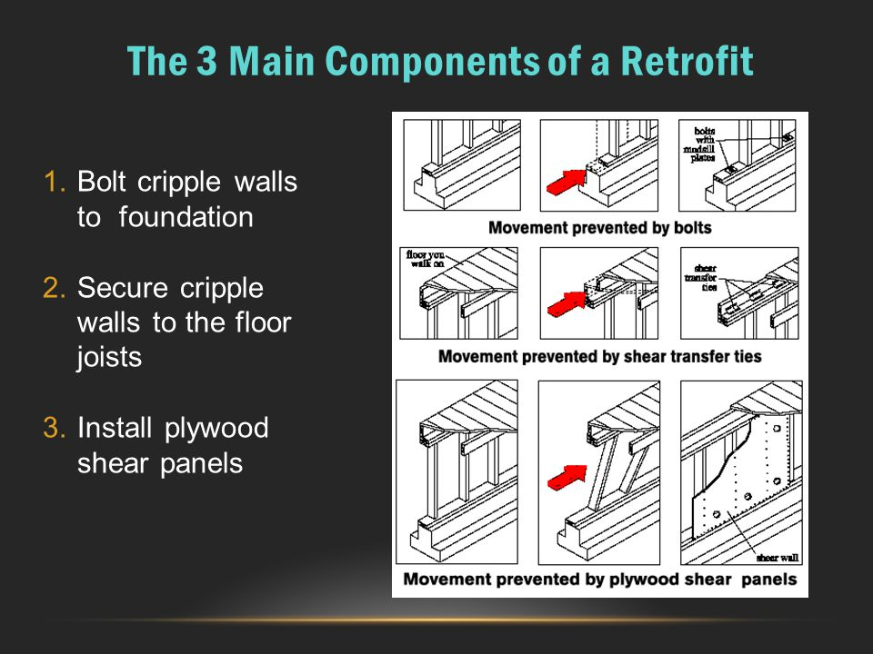 The 3 Main Components of a Retrofit
