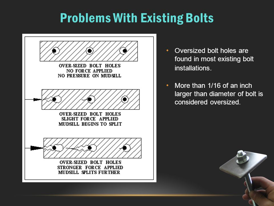 Problems With Existing Bolts