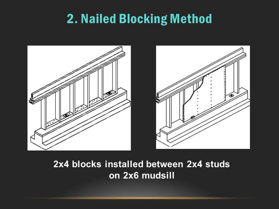 2. Nailed Blocking Method