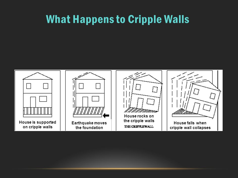 What Happens to Cripple Walls