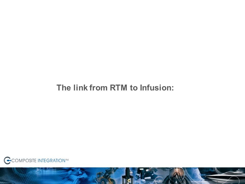 The link from RTM to Infusion: