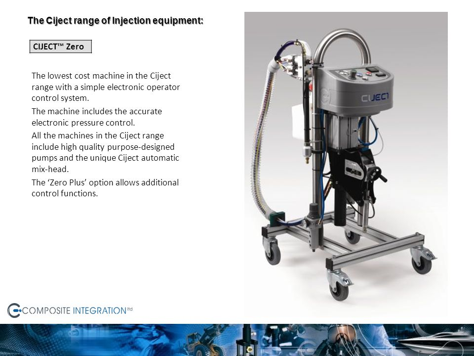The Ciject range of Injection equipment: CIJECT™ Zero