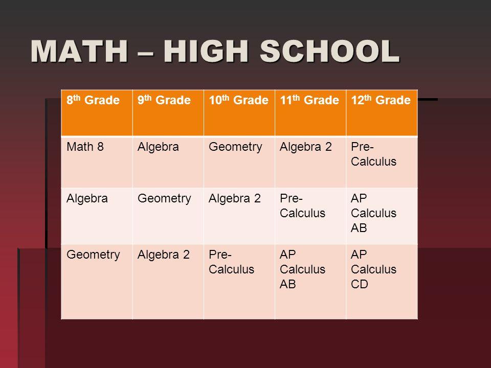 MATH – HIGH SCHOOL 8th Grade 9th Grade 10th Grade 11th Grade