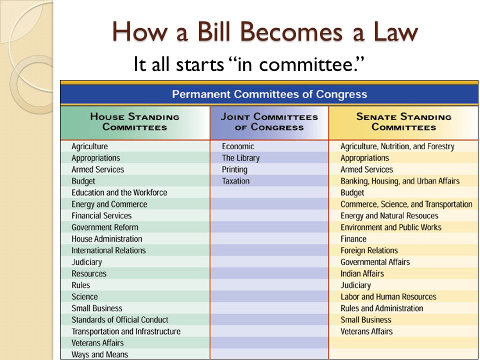 How a Bill Becomes a Law It all starts in committee.