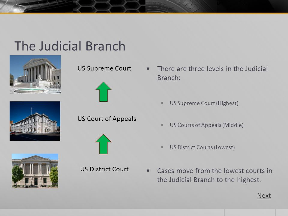The Judicial Branch There are three levels in the Judicial Branch: