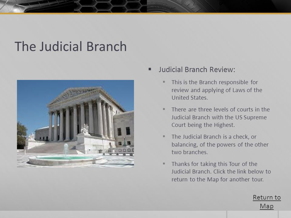 The Judicial Branch Judicial Branch Review: Return to Map