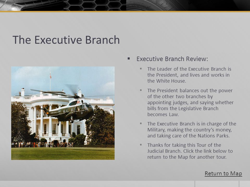 The Executive Branch Executive Branch Review: Return to Map