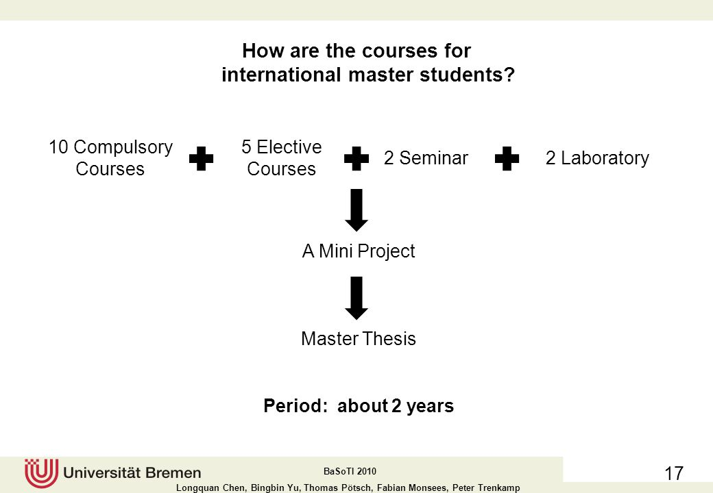 How are the courses for international master students