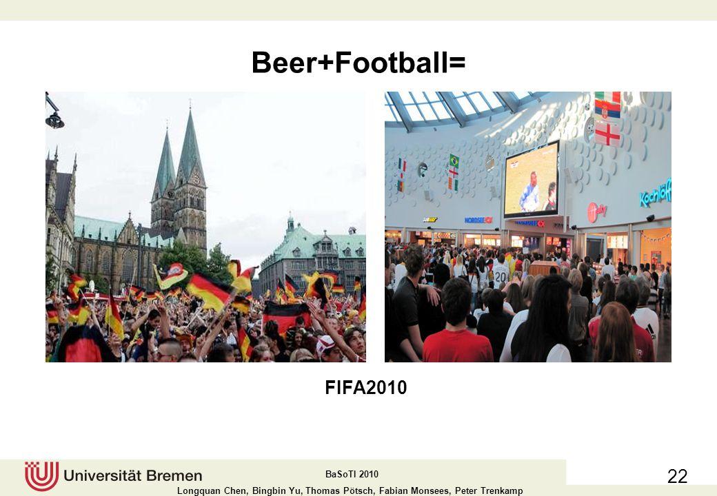 Beer+Football= FIFA2010