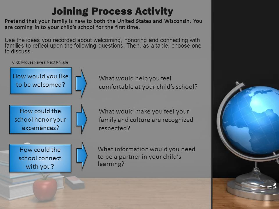 Joining Process Activity