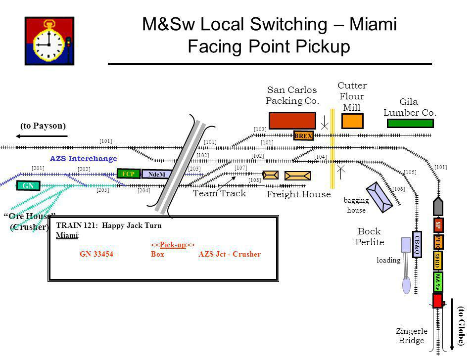 M&Sw Local Switching – Miami Facing Point Pickup