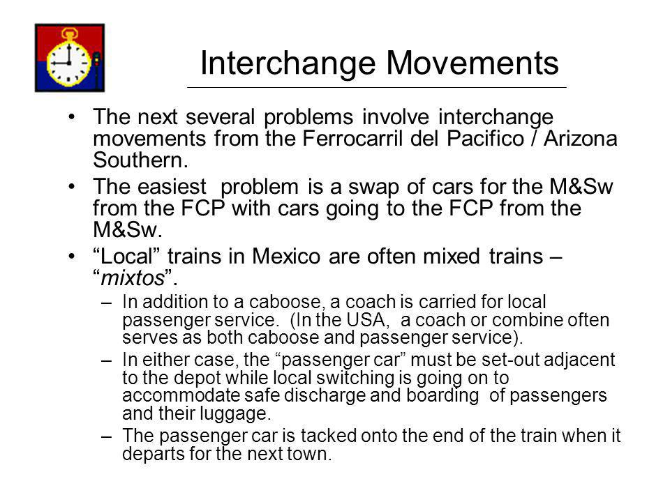 Interchange Movements