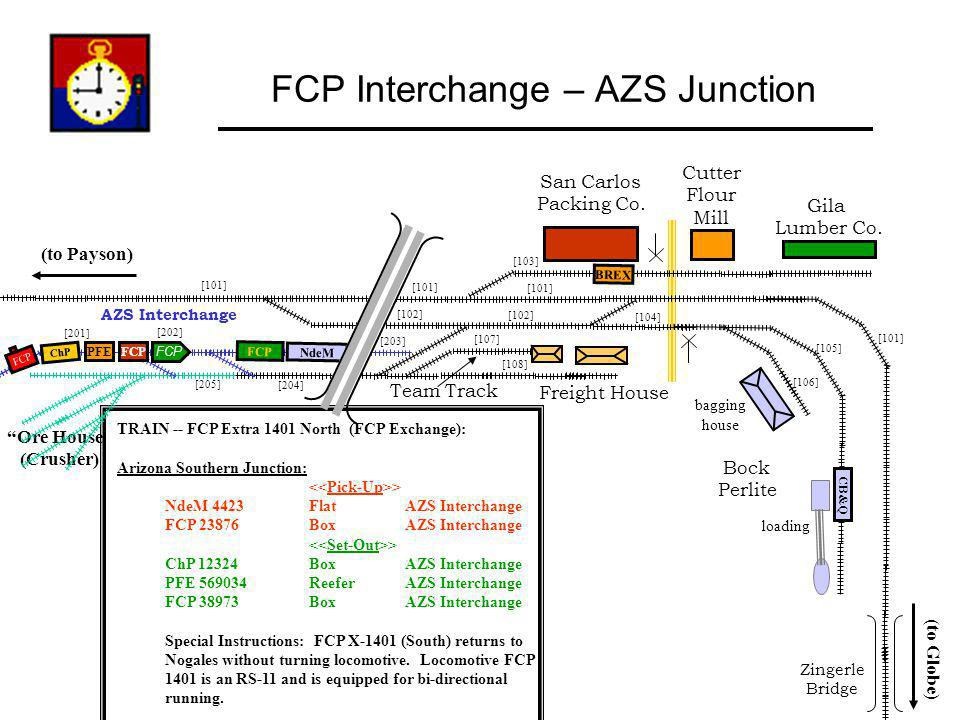 FCP Interchange – AZS Junction