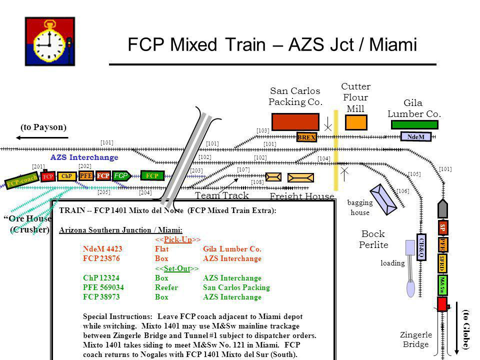 FCP Mixed Train – AZS Jct / Miami