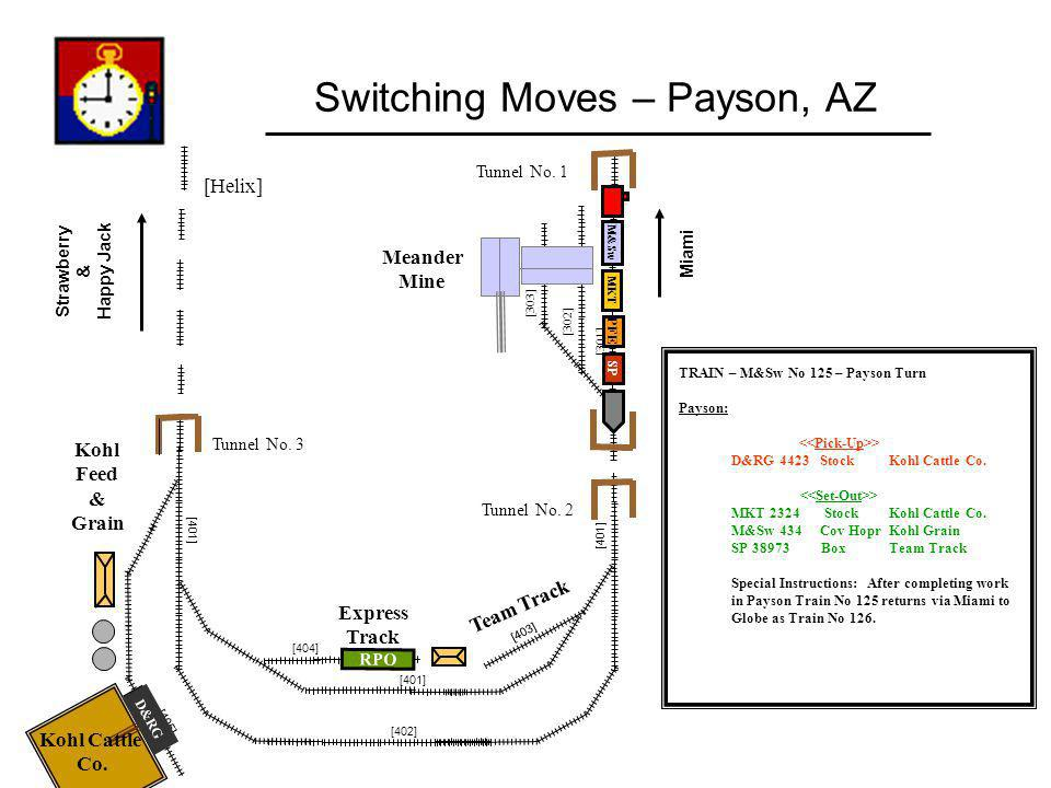 Switching Moves – Payson, AZ