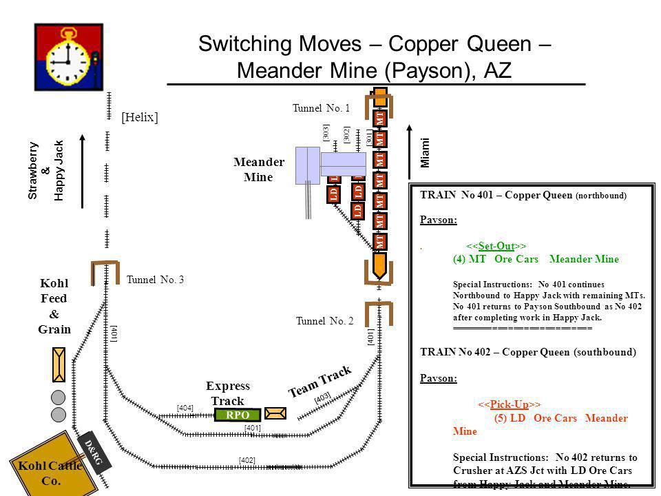 Switching Moves – Copper Queen –Meander Mine (Payson), AZ