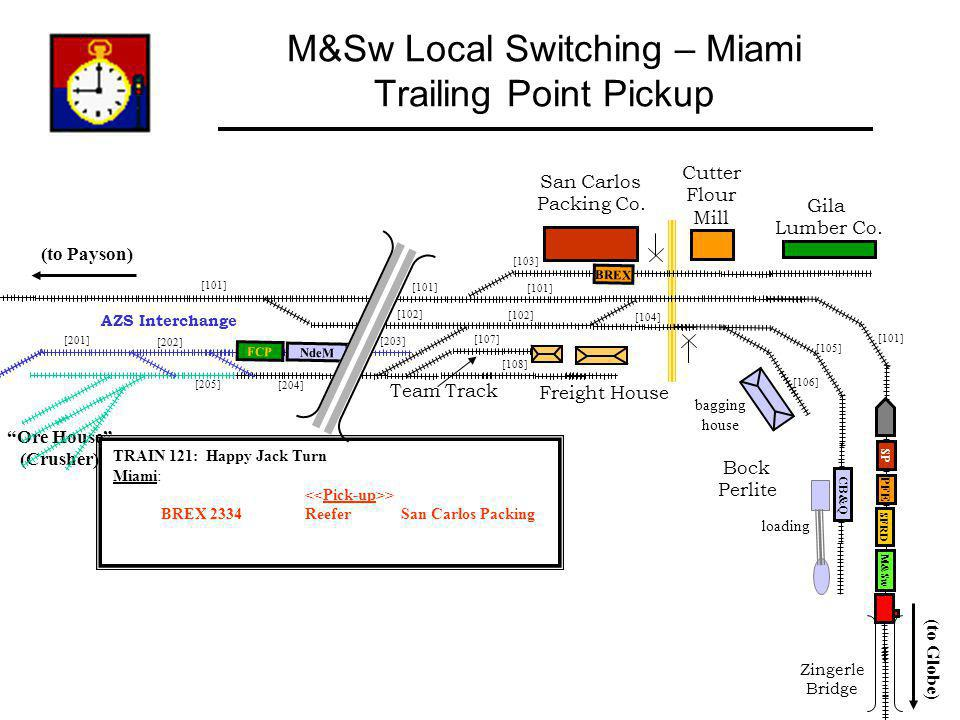 M&Sw Local Switching – Miami Trailing Point Pickup