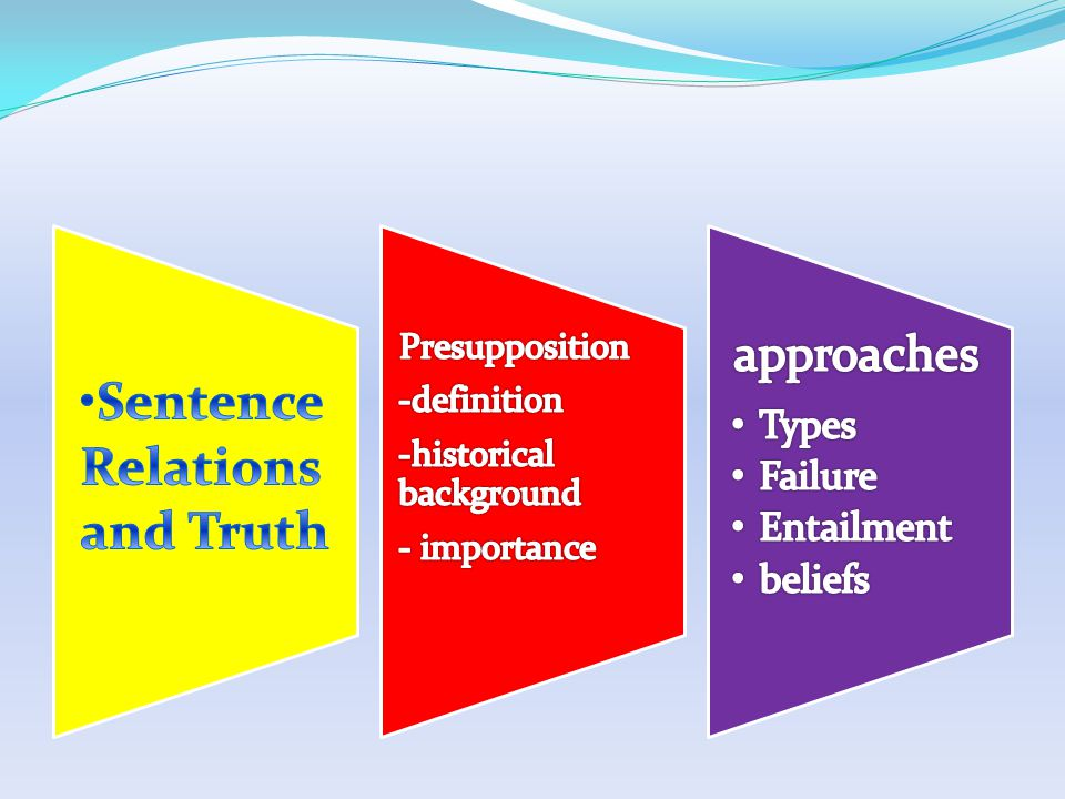Sentence Relations and Truth
